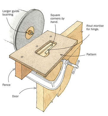 Routing A Mortise For A Knife Hinge Finewoodworking