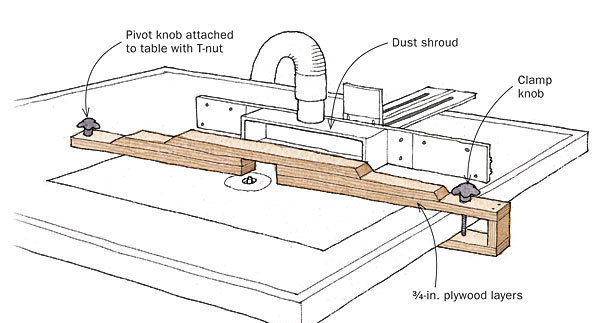 Pivoting Router Table Fence Is Simple And Effective