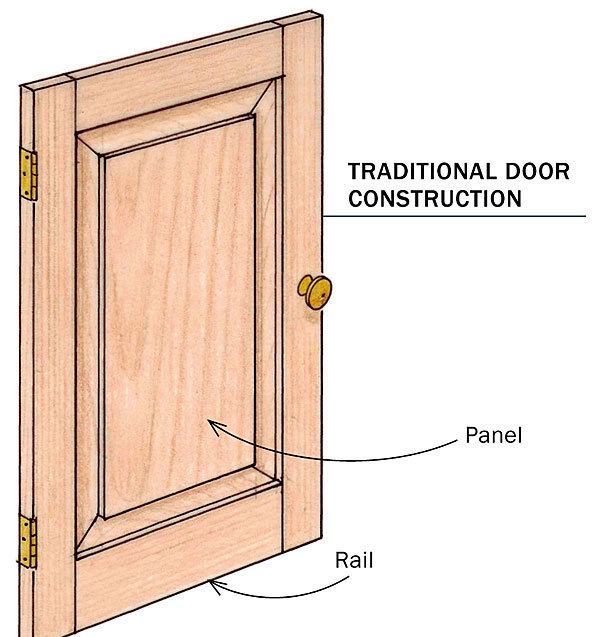 Frame-and-Panel Door Construction - FineWoodworking