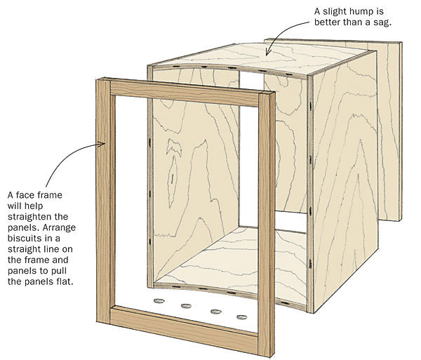 Article Image  sc 1 st  Fine Woodworking & How to Straighten Warped Plywood - FineWoodworking