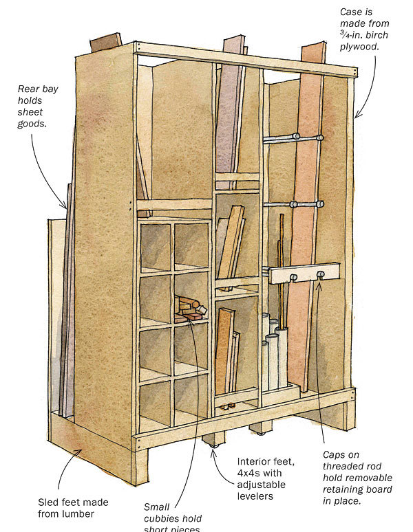 Wood Storage Rack; Vertical Lumber And Sheet Good Storage; Free Plan