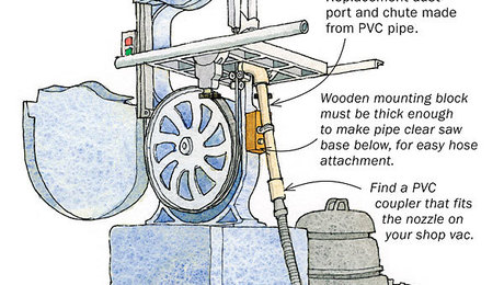 Dust Collection Systems Finewoodworking