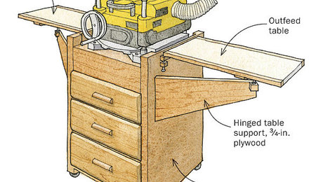 Folding extension tables for benchtop planer - FineWoodworking