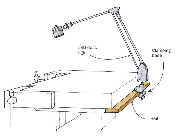 flexible task lighting for the workbench