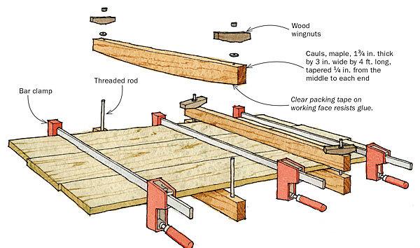 Convenient Cauls For Panel Glue Ups Finewoodworking