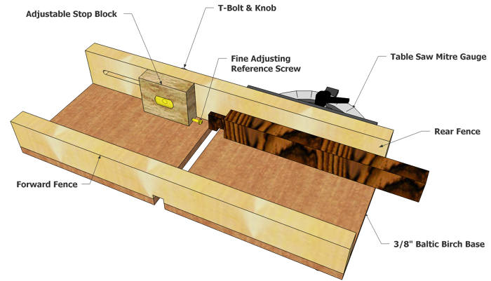Tablesaw Tenon Jig - FineWoodworking