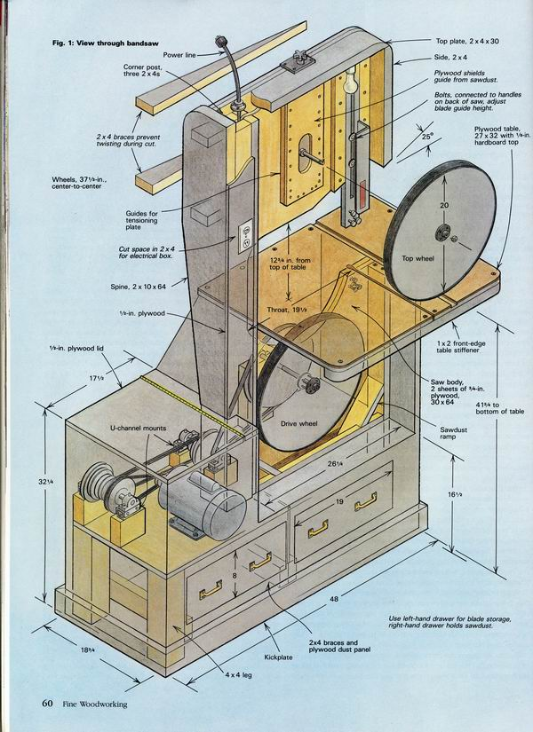 Need a bandsaw? Make it! - FineWoodworking