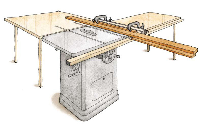 FREE PLAN: Rip Fence Extension: A Safer Way to Cut Plywood - FineWoodworking