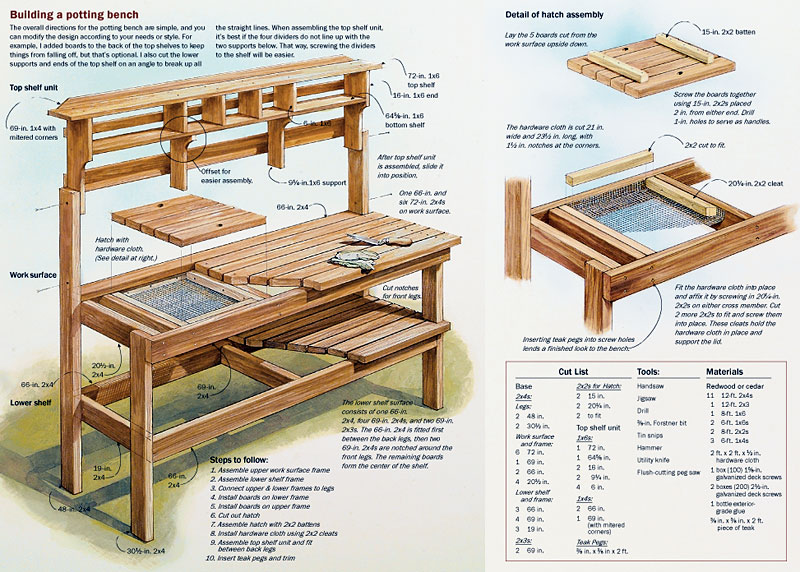 free plan a workbench for the gardener finewoodworking - Garden Work Bench
