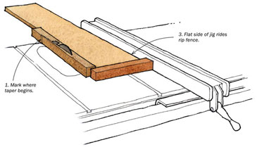 To Use The Jig, Mark Where You Want The Taper To Start On The Workpiece And  Determine The Amount Of Taper You Need. If You Want A 1/2 In. Taper, ...