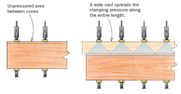 How To Glue Up Joints Positioning The Clamps