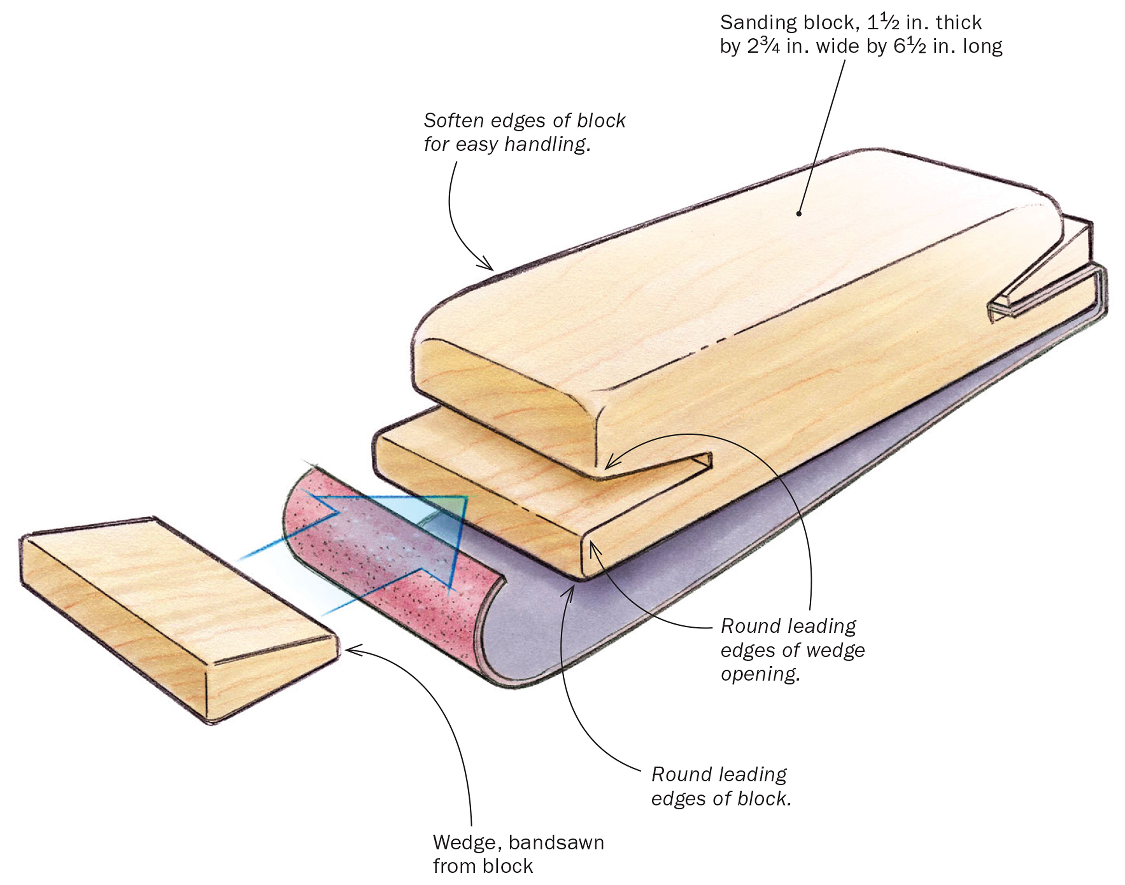 sanding block is quick to make and easy to use - finewoodworking