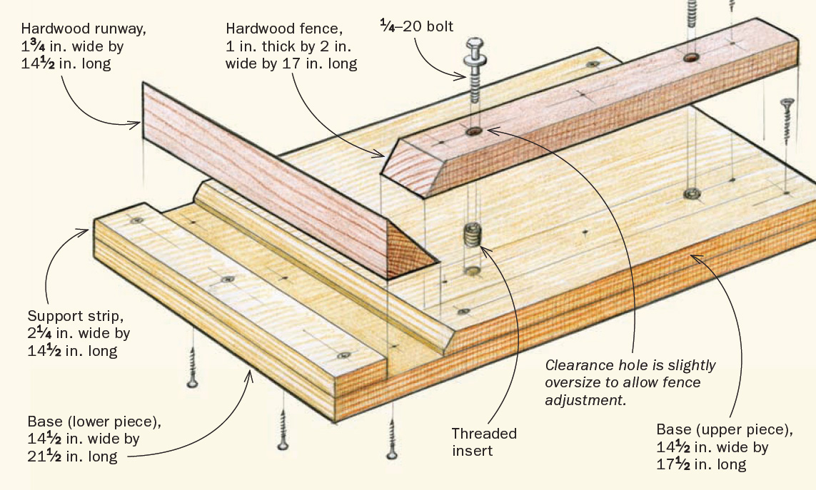 jig for cutting long case miters
