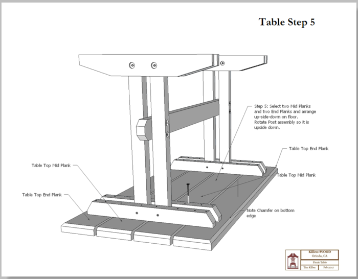 Table Step 5