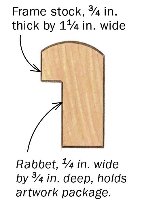 basic picture frame molding