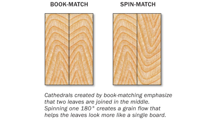 Cathedrals created by book-matching