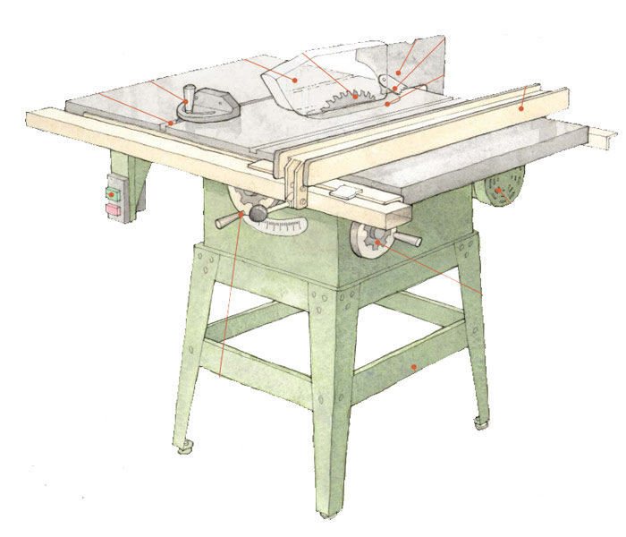 Drawing of a tablesaw