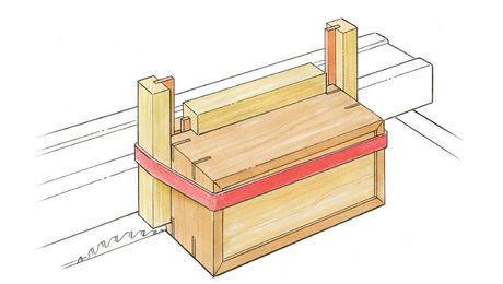 Box Making - FineWoodworking