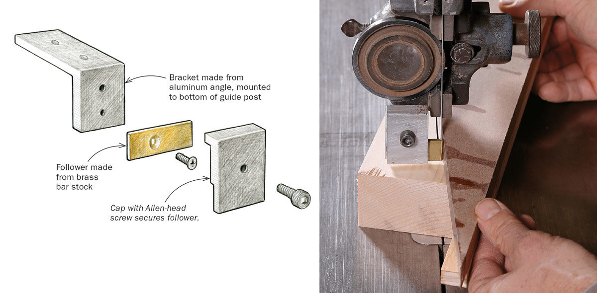 Bolt-on follower travels with the guides:</strong> Using off-the-shelf aluminum angle and brass bar stock, Boggs made an adjustable follower that bolts to the bottom of his blade-guide assembly.