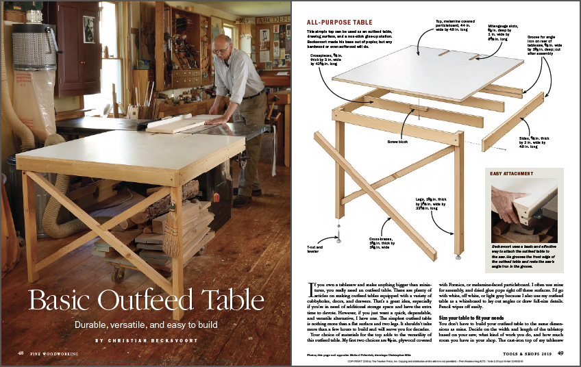 Build a Basic Tablesaw Outfeed Table spread