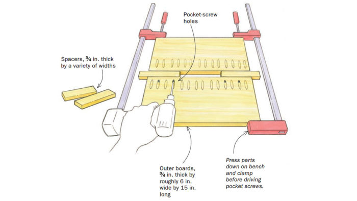 Workshop Tip: Router Mortising Template Has Interchangeable Spacers