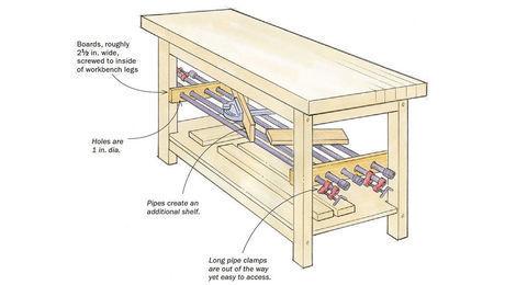 Clamp Storage Finewoodworking