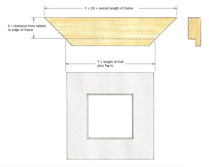 Workshop Tip: Find the Length of Any Picture-Frame Molding
