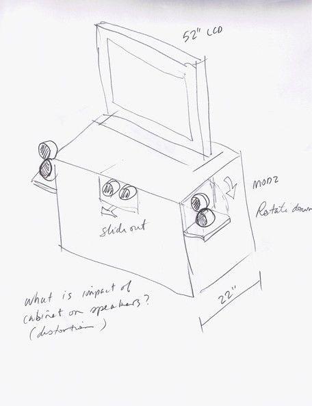 Toshiba Sound System