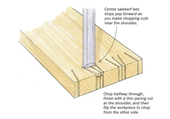 Workshop Tip: Relief Cut Makes it Easy to Chop Out Dovetail Waste