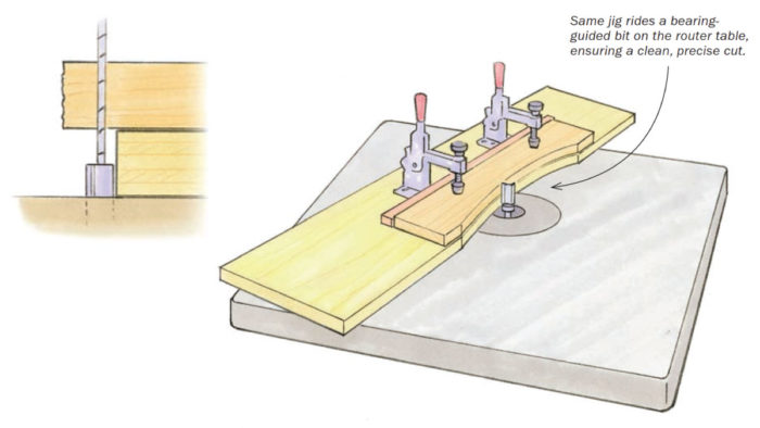 jig to bandsaw cand rout curves