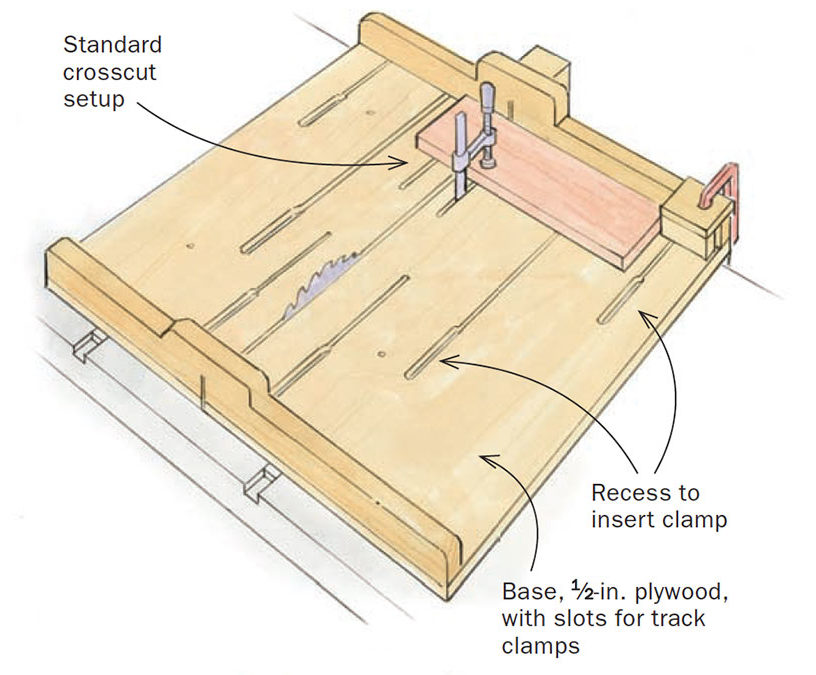 tablesaw sled