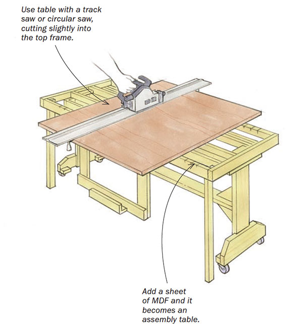 Sheet goods table in use