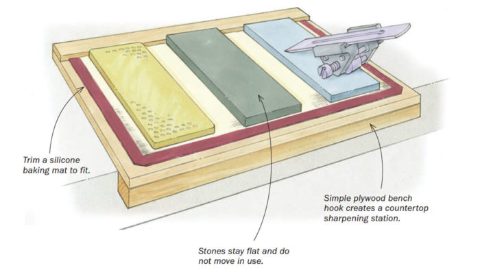 Workshop Tip: Silicone Baking Mat Secures Waterstones