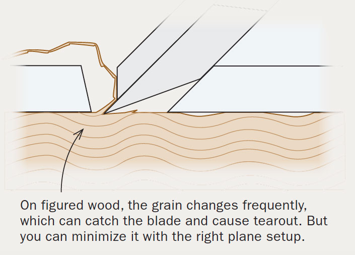 grain changes can be why tearout happens