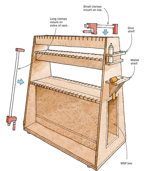 Efficient Glue Ups With A Rolling Clamp Rack Finewoodworking