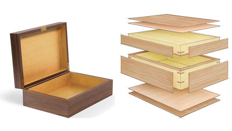 Veneered Boxes Made Easy