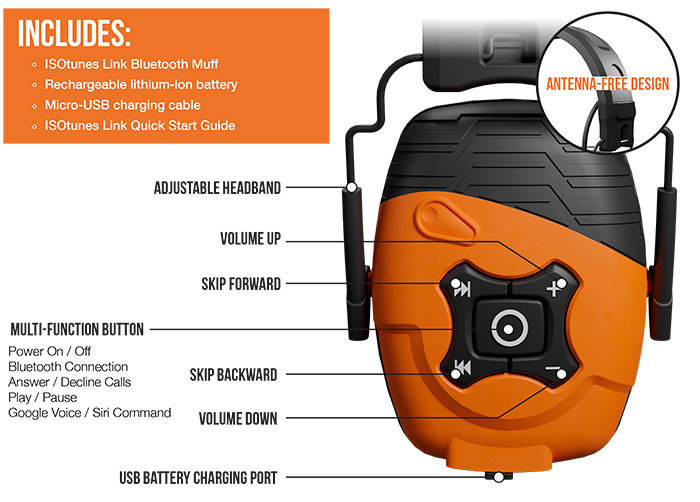 Introducing ISOtunes LINK Bluetooth Earmuff Hearing Protection