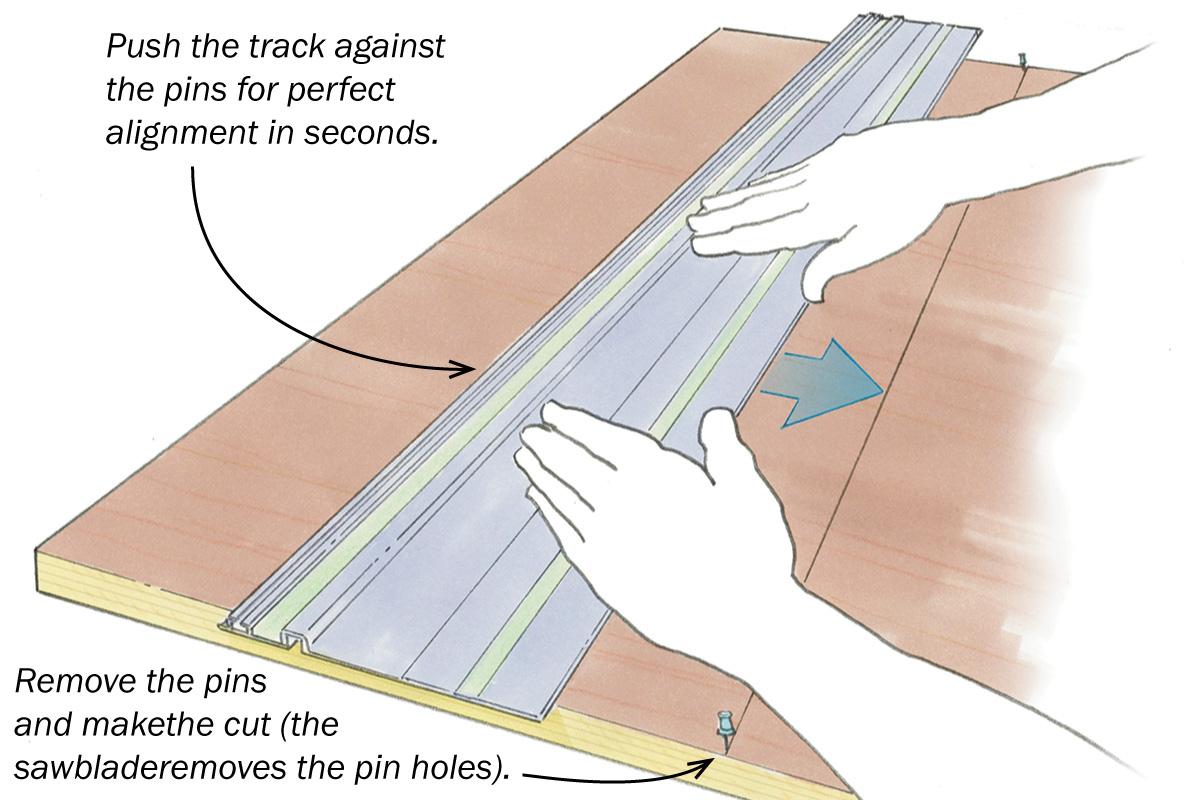 aligning track saw