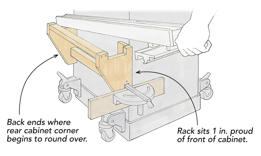 tablesaw rack on tablesaw