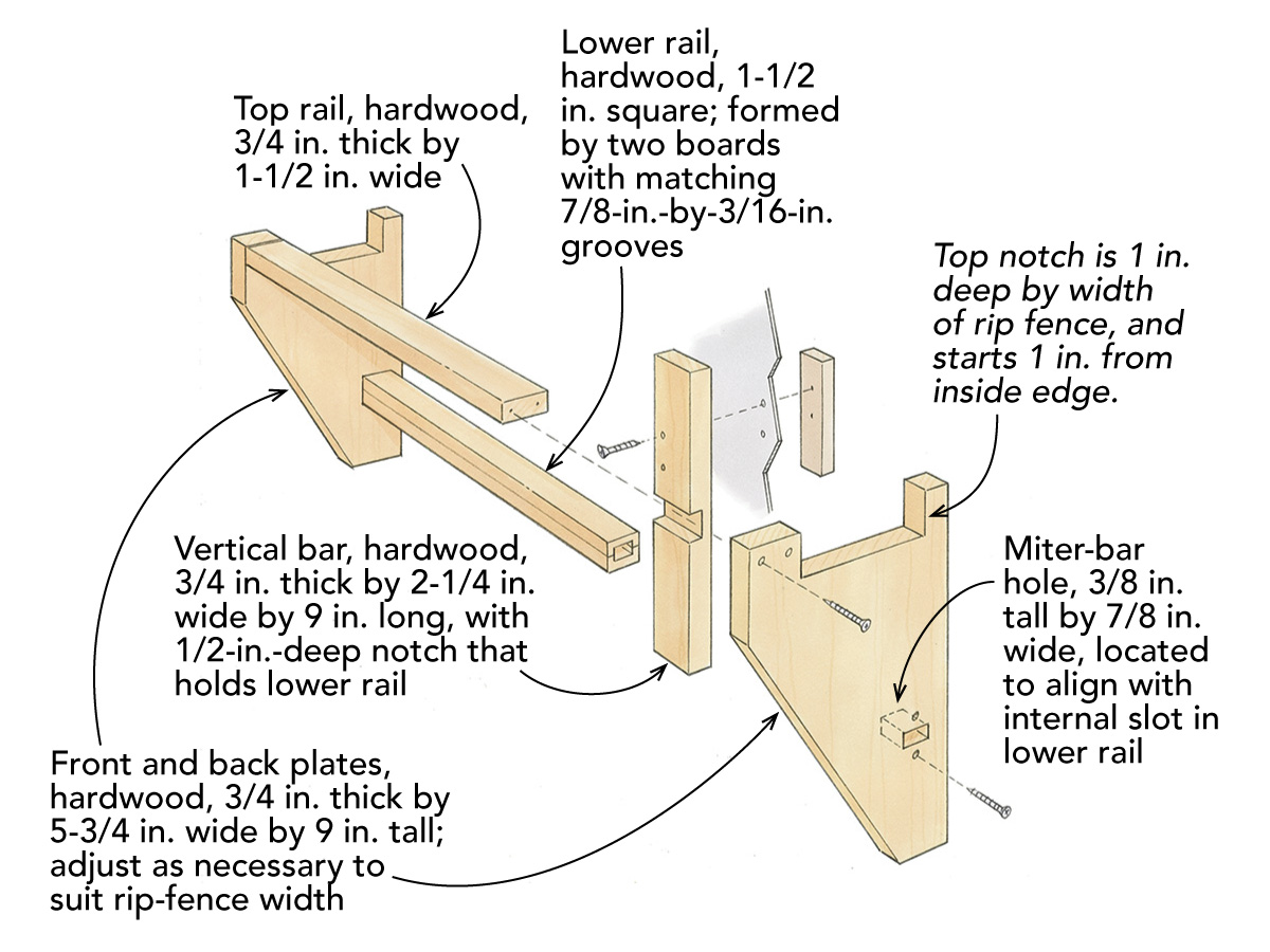 tablesaw rack assembly