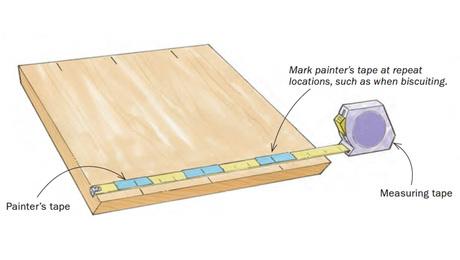 repeat spacing measurements
