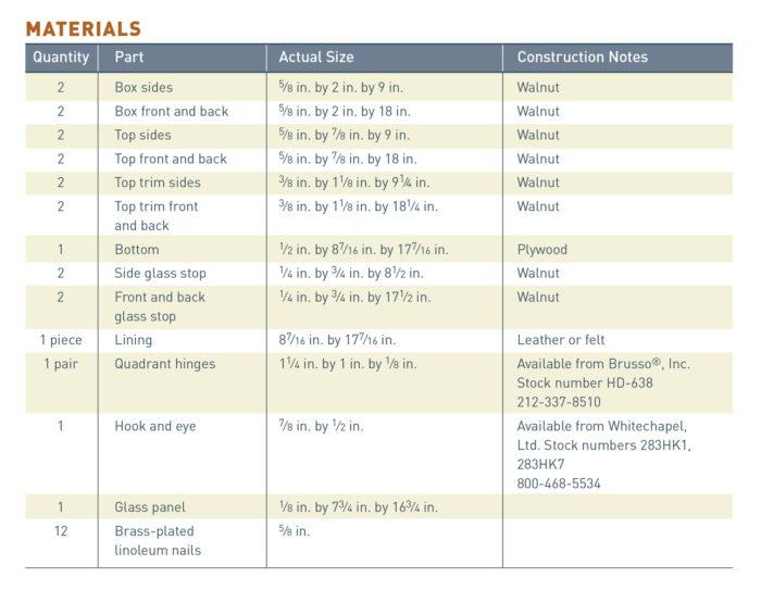 Purdy Walnut box materials list