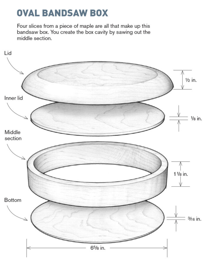 Oval box exploded drawing