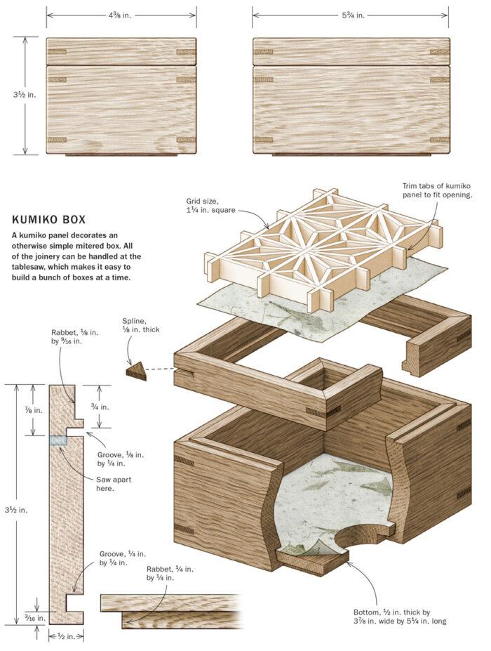 Exploded drawing of kumiko box