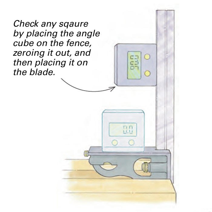checking a square with an angle finder
