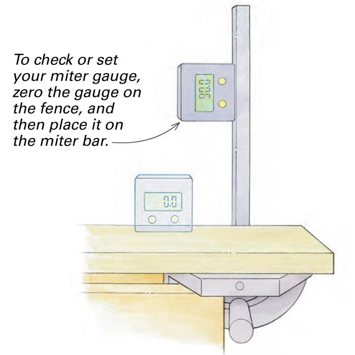 checking a miter gauge with an angle finder