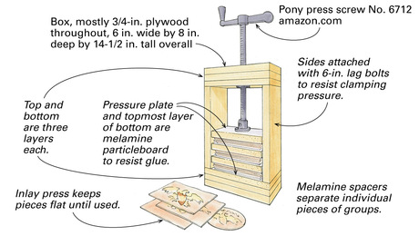 press for inlay