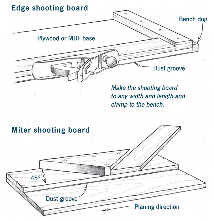 shooting boards