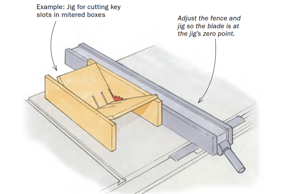 dial in tablesaw jigs