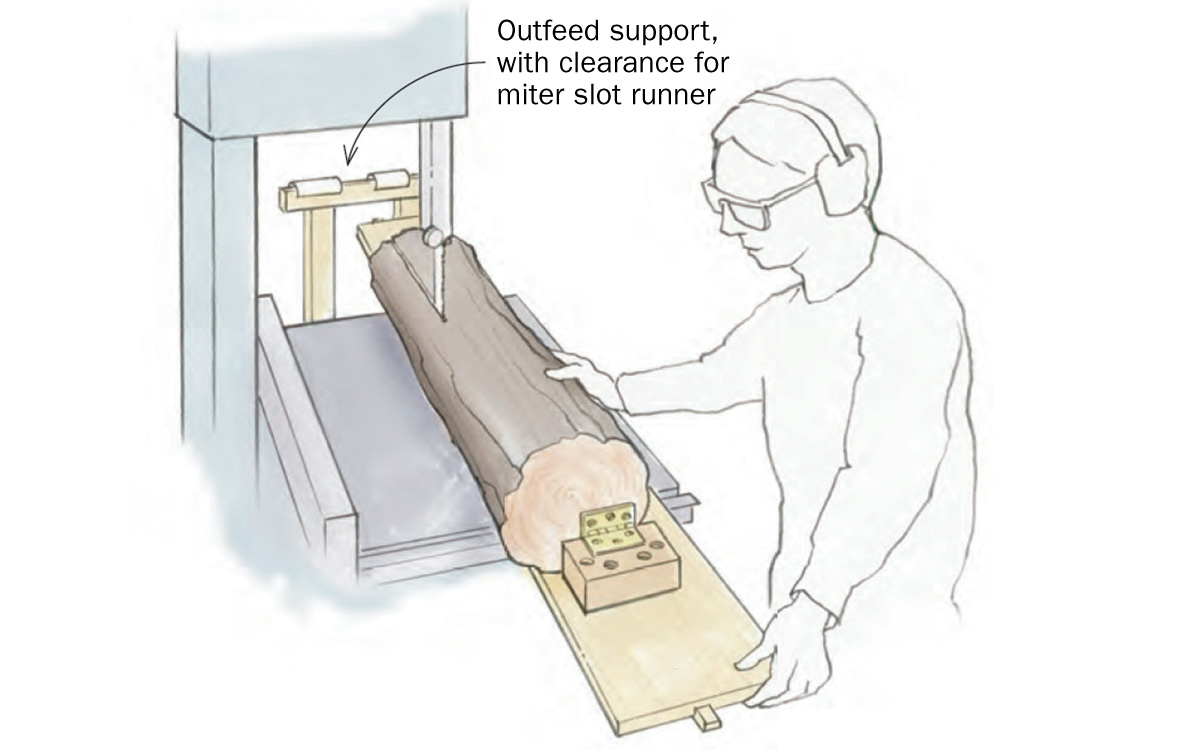 milling log with a jig